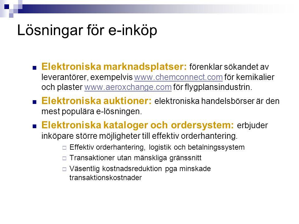 Lösningar för e-inköp