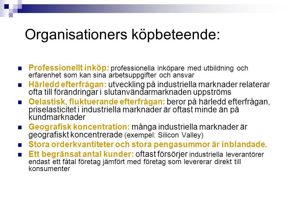 Organisationers köpbeteende: