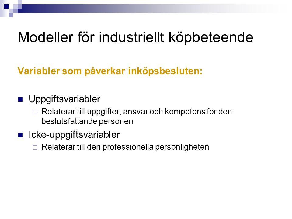 Modeller för industriellt köpbeteende