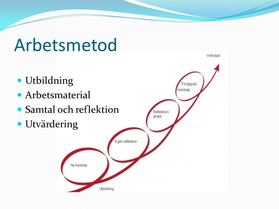 Arbetsmetod Utbildning Arbetsmaterial Samtal och reflektion