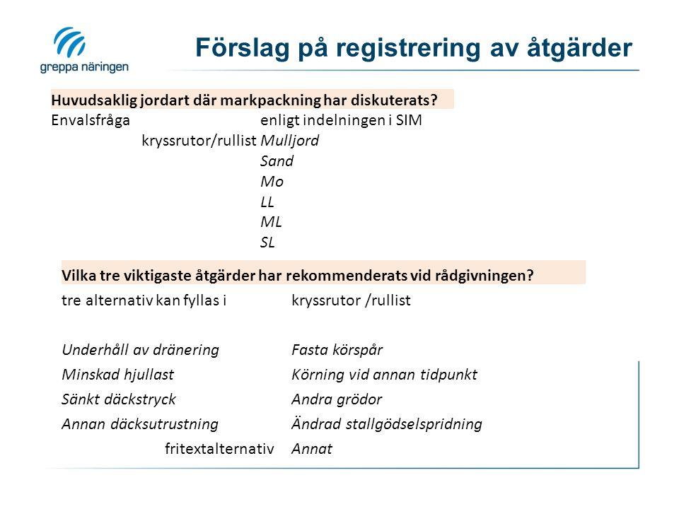 Förslag på registrering av åtgärder