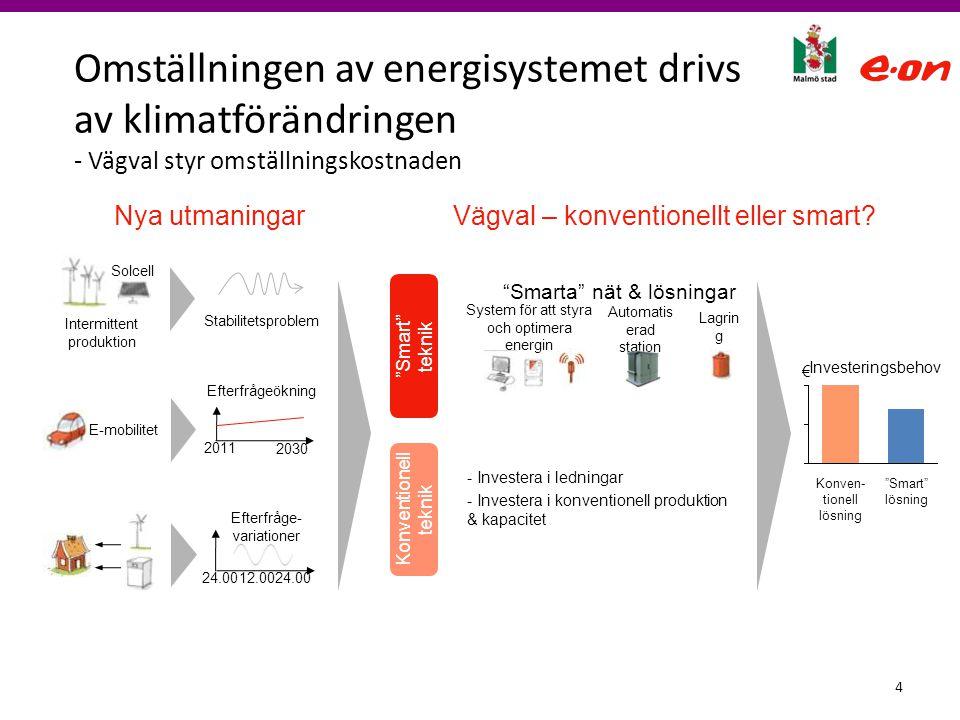 Omställningen av energisystemet drivs av klimatförändringen - Vägval styr omställningskostnaden