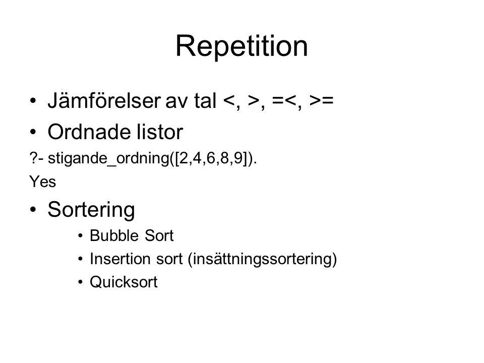 Repetition Jämförelser av tal <, >, =<, >= Ordnade listor