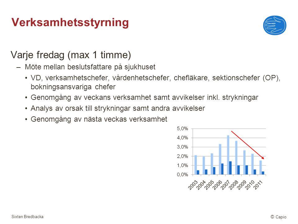 Verksamhetsstyrning Varje fredag (max 1 timme)