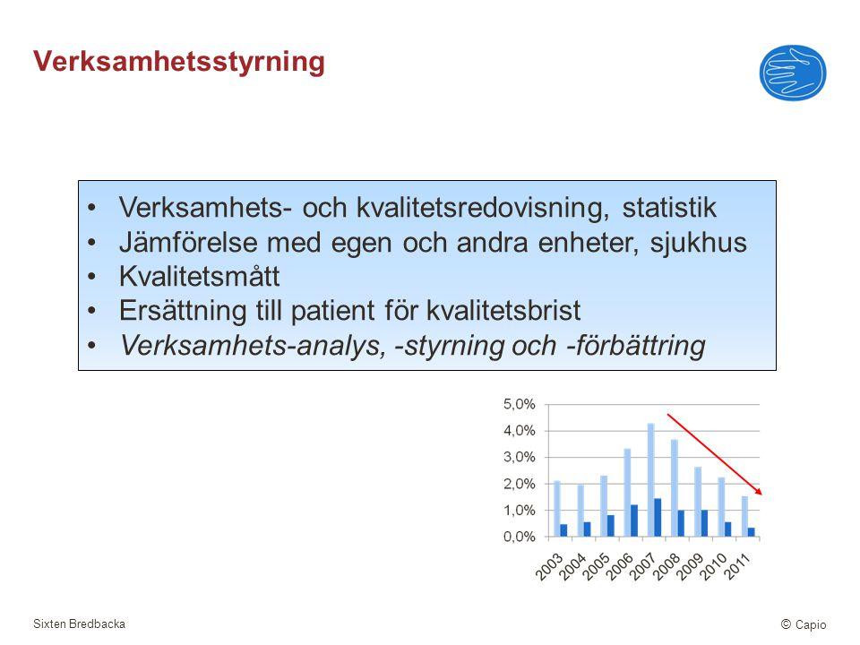 Verksamhetsstyrning Verksamhets- och kvalitetsredovisning, statistik. Jämförelse med egen och andra enheter, sjukhus.