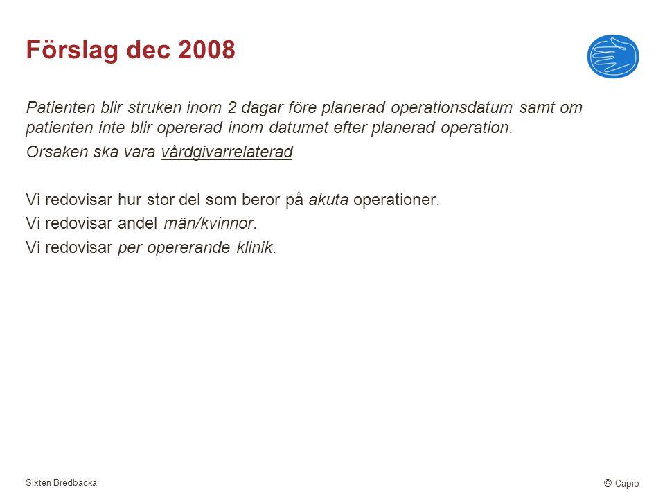 Förslag dec 2008