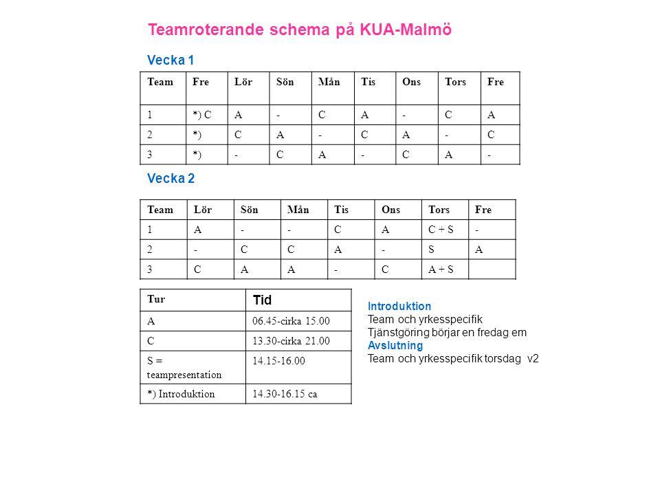 Teamroterande schema på KUA-Malmö