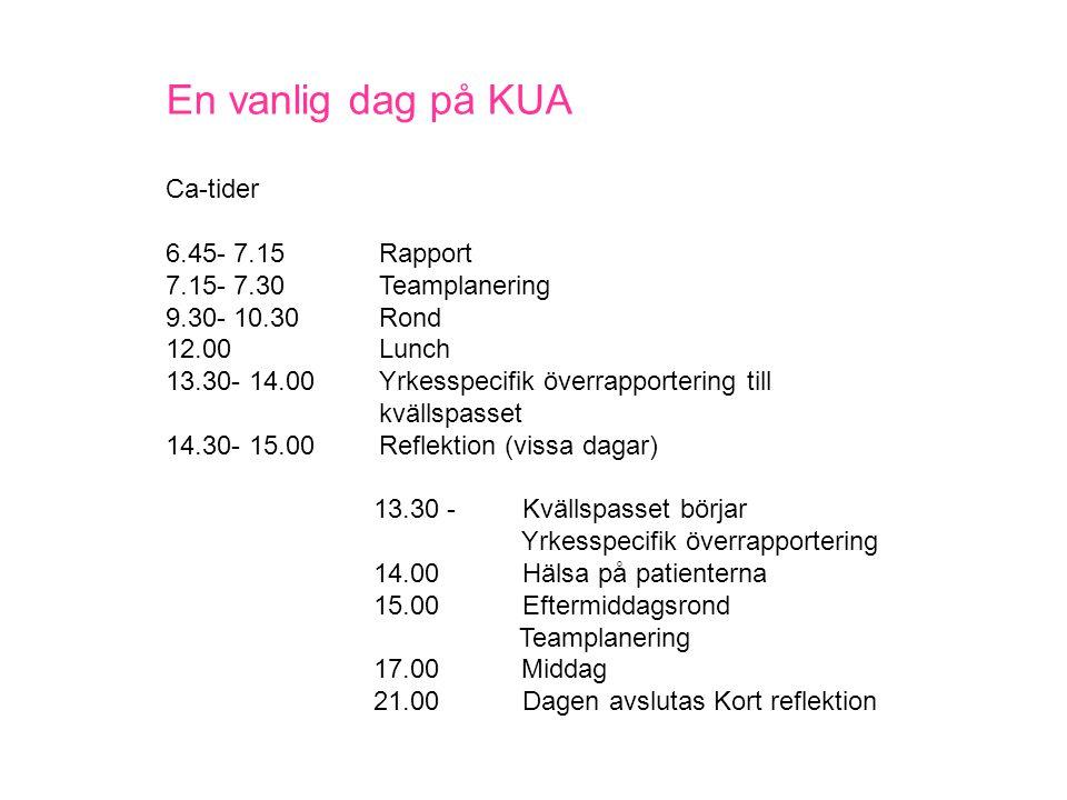 En vanlig dag på KUA Ca-tider 6.45- 7.15 Rapport
