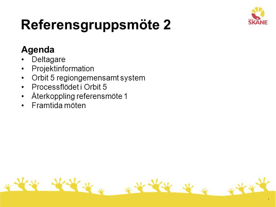 Referensgruppsmöte 2 Agenda Deltagare Projektinformation