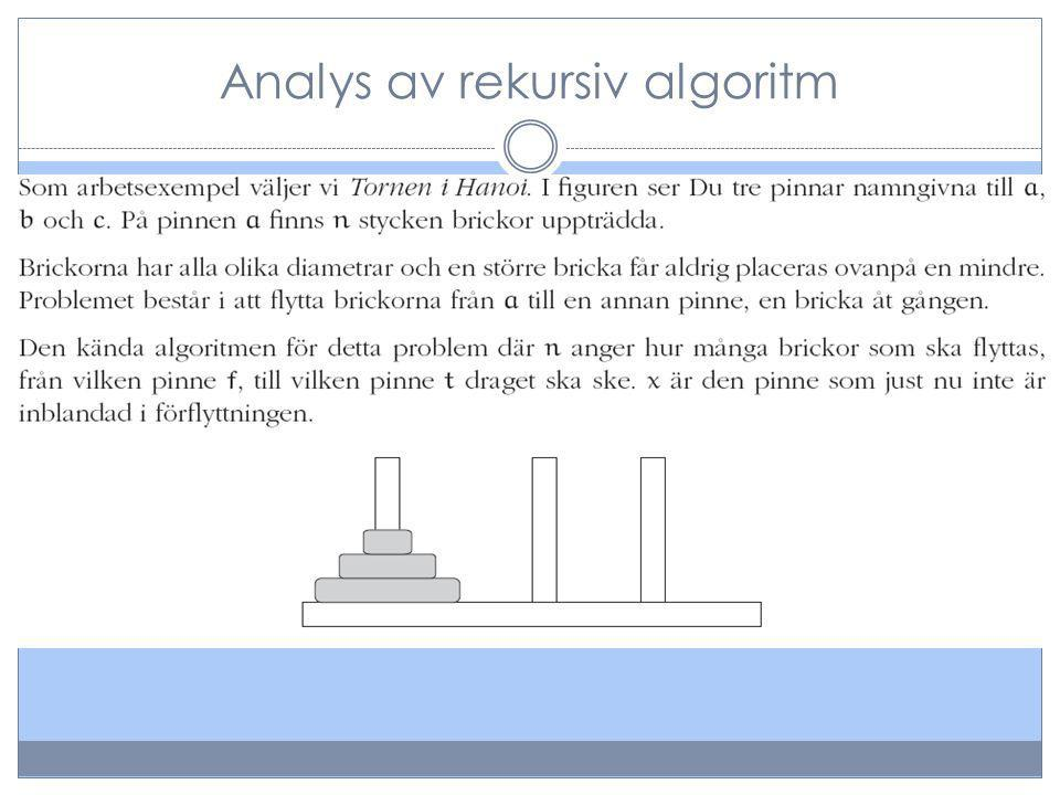 Analys av rekursiv algoritm