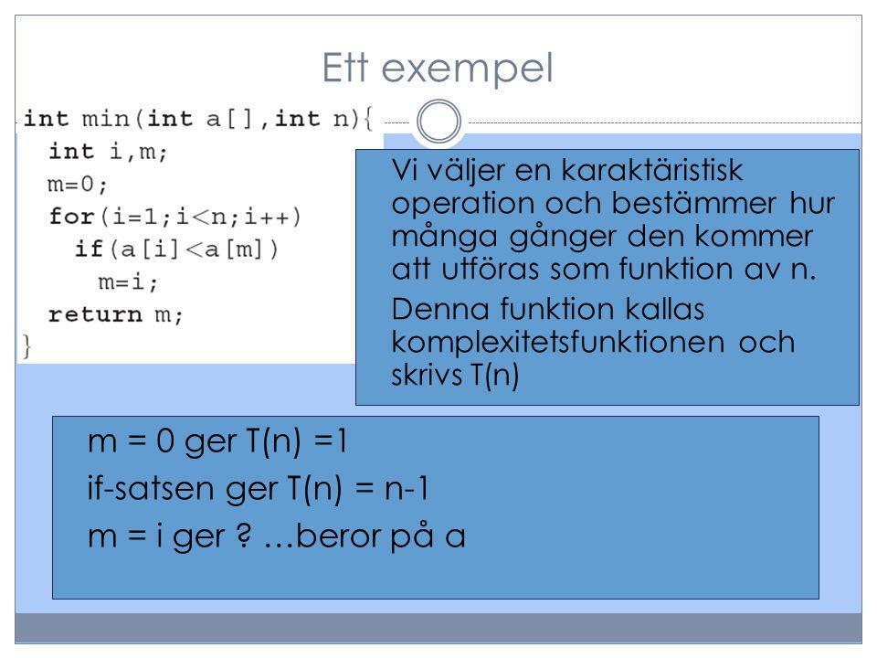 Ett exempel m = 0 ger T(n) =1 if-satsen ger T(n) = n-1