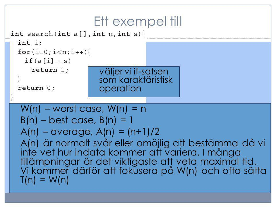Ett exempel till W(n) – worst case, W(n) = n