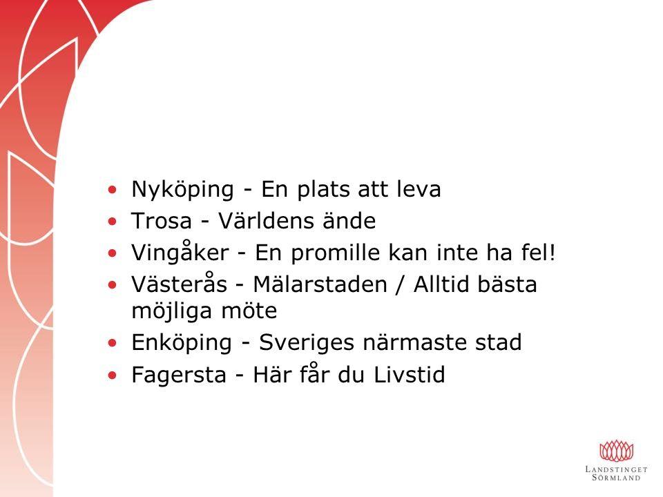 Nyköping - En plats att leva