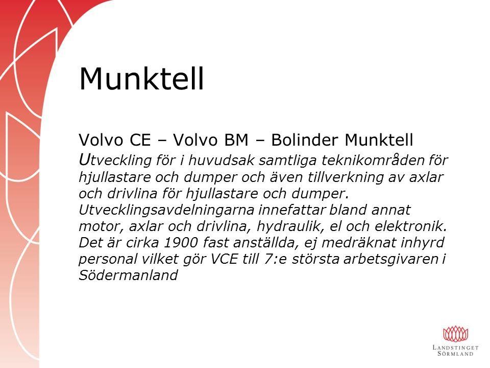 Munktell
