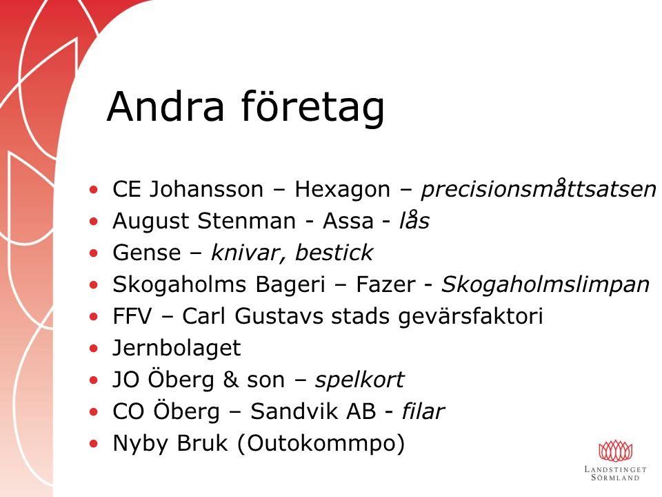 Andra företag CE Johansson – Hexagon – precisionsmåttsatsen