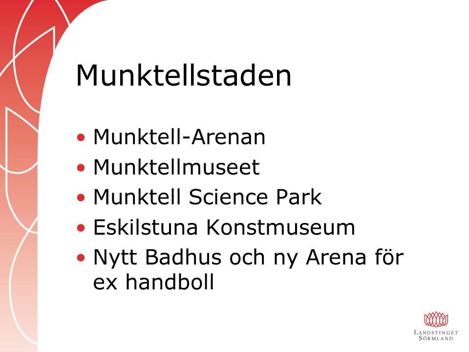 Munktellstaden Munktell-Arenan Munktellmuseet Munktell Science Park