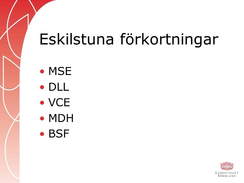 Eskilstuna förkortningar