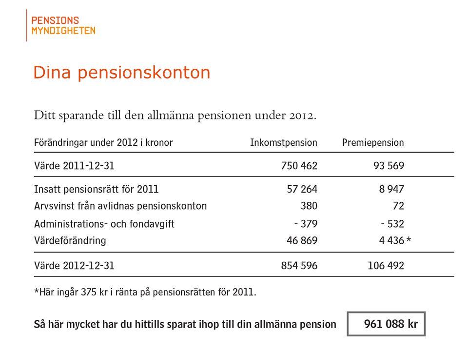 Dina pensionskonton 2017-04-05