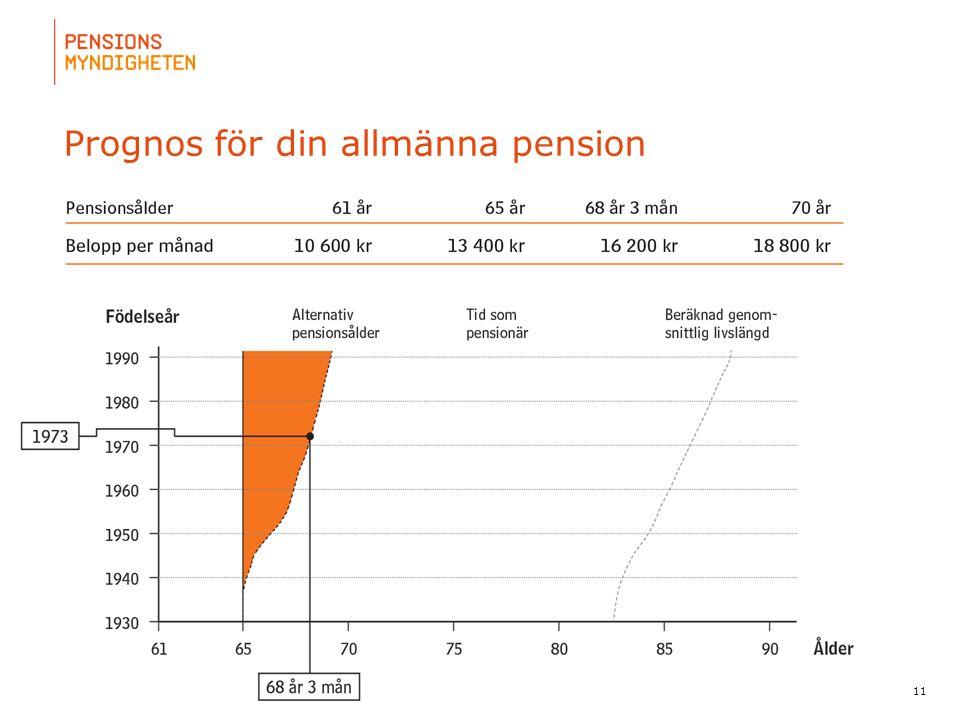 Prognos för din allmänna pension