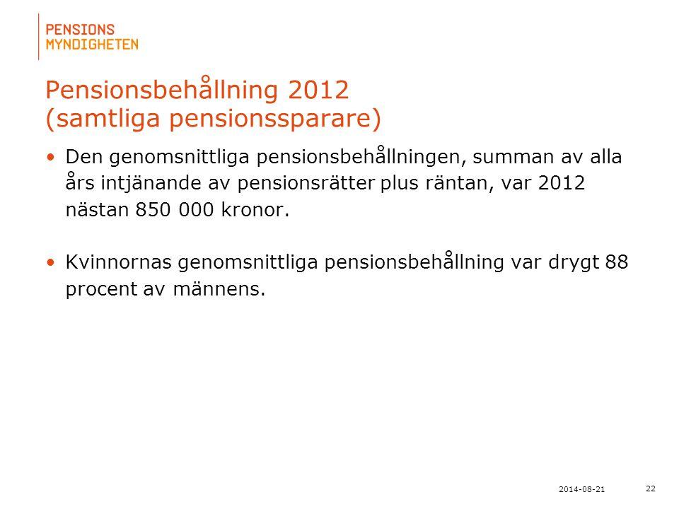 Pensionsbehållning 2012 (samtliga pensionssparare)
