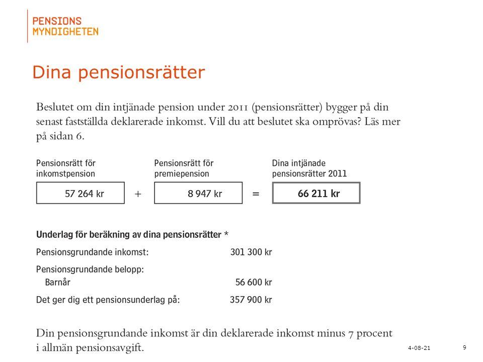 Dina pensionsrätter 2017-04-05