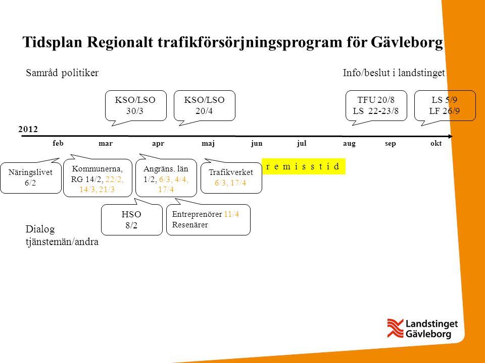 Tidsplan Regionalt trafikförsörjningsprogram för Gävleborg