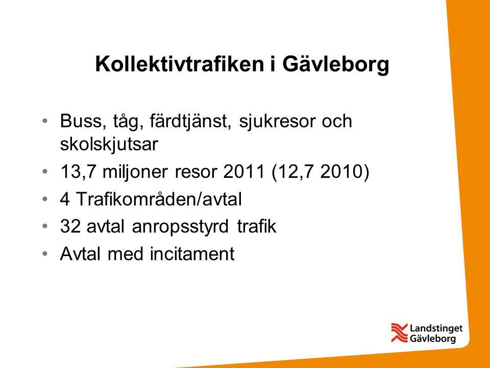 Kollektivtrafiken i Gävleborg