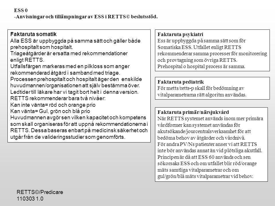 ESS 0 -Anvisningar och tillämpningar av ESS i RETTS© beslutsstöd. Faktaruta somatik.