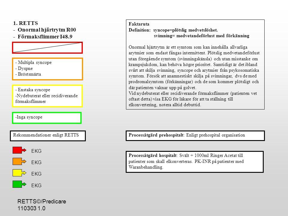 RETTS - Onormal hjärtrytm R00 - Förmaksflimmer I48.9