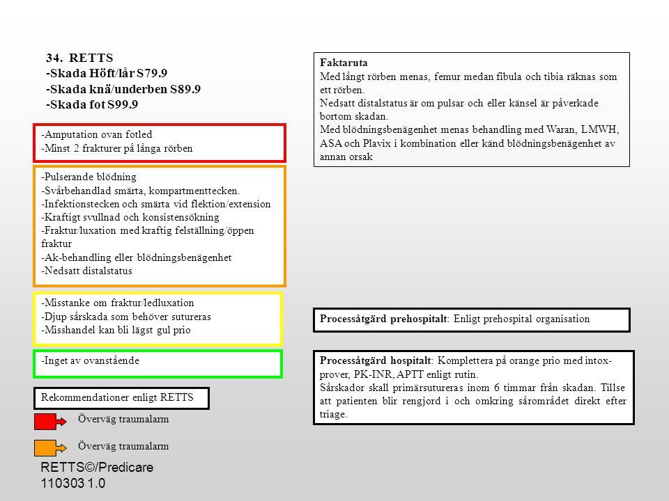 34. RETTS Skada Höft/lår S79.9 Skada knä/underben S89.9