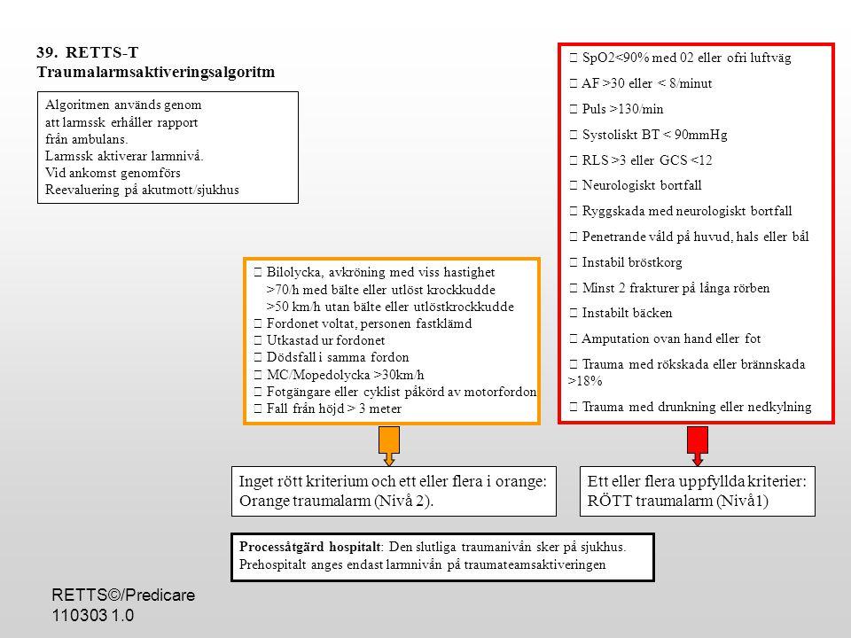Traumalarmsaktiveringsalgoritm