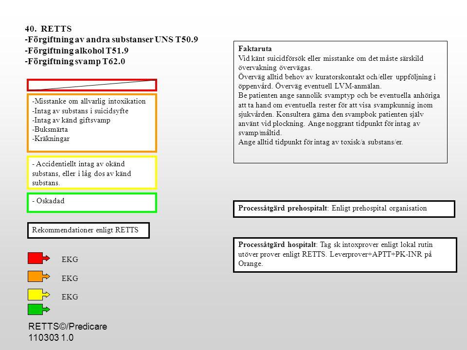 Förgiftning av andra substanser UNS T50.9 Förgiftning alkohol T51.9