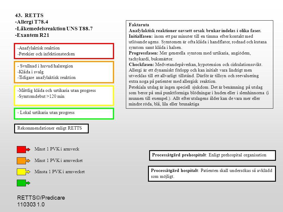 Läkemedelsreaktion UNS T88.7 Exantem R21