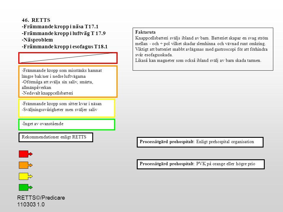 Främmande kropp i näsa T17.1 Främmande kropp i luftväg T 17.9
