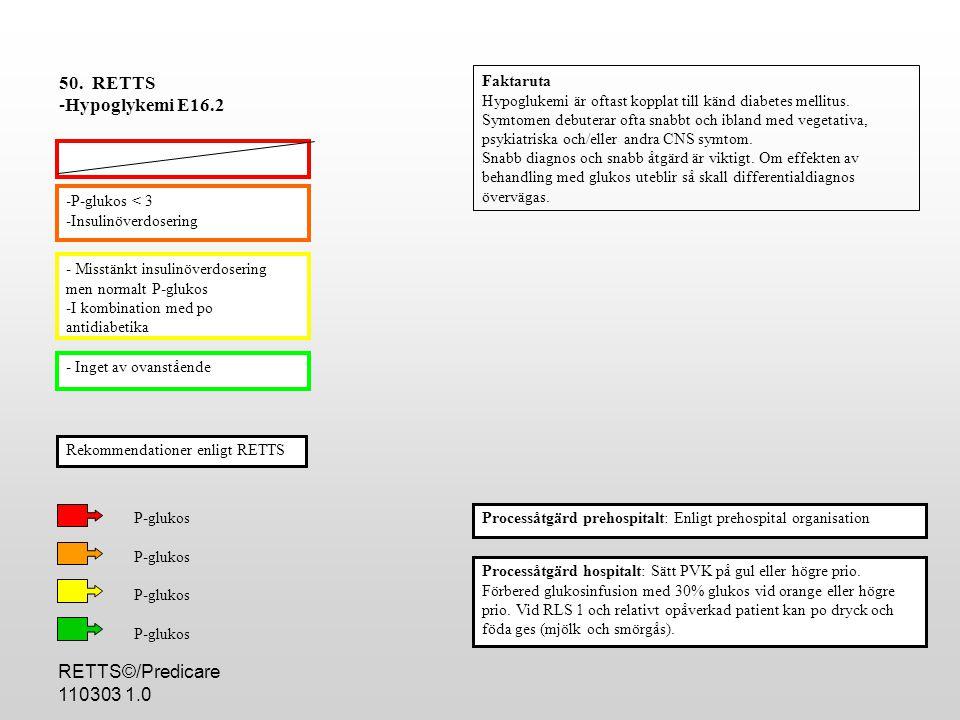 50. RETTS Hypoglykemi E16.2 RETTS©/Predicare 110303 1.0 Faktaruta