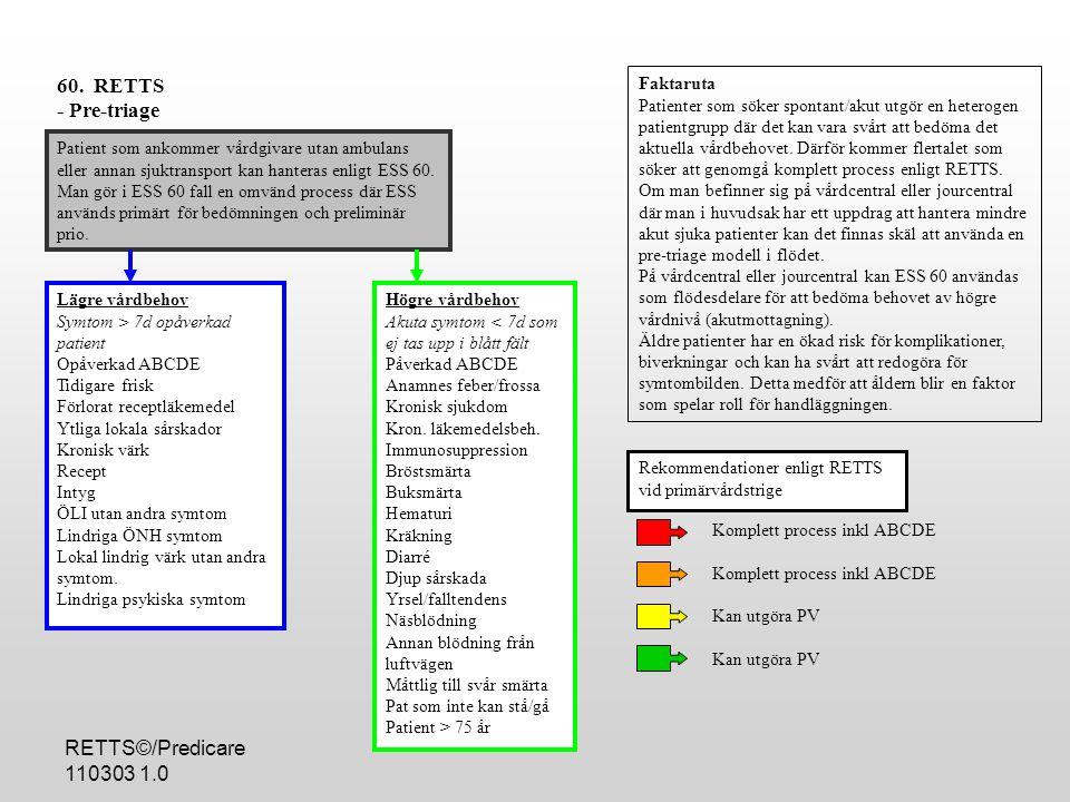 60. RETTS - Pre-triage RETTS©/Predicare 110303 1.0 Faktaruta