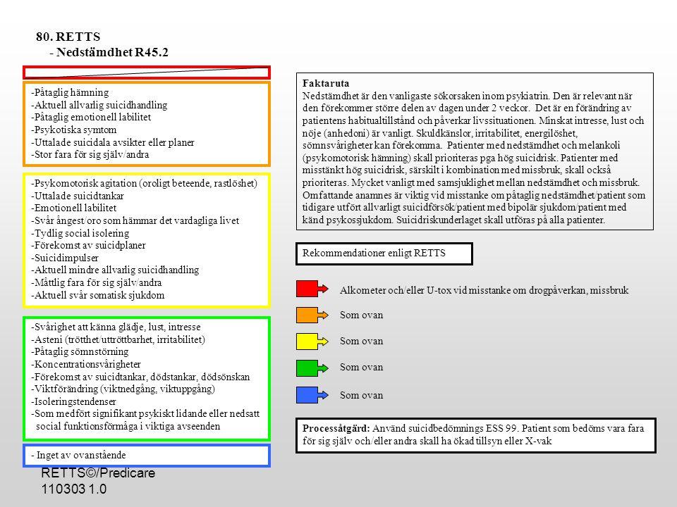 80. RETTS - Nedstämdhet R45.2 RETTS©/Predicare 110303 1.0 Faktaruta