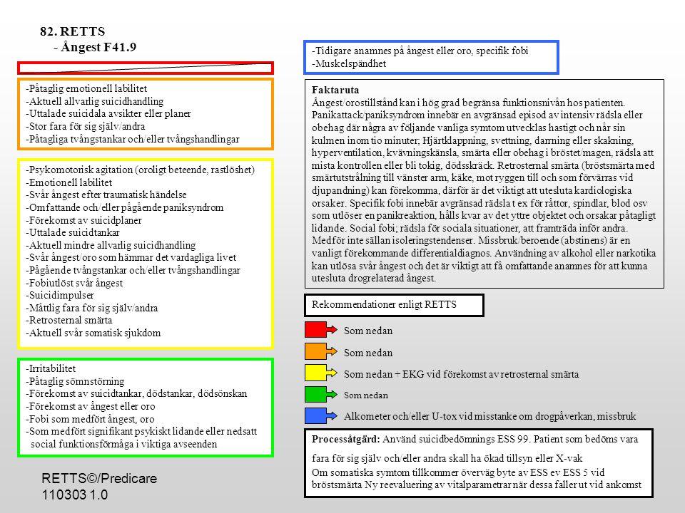 82. RETTS - Ångest F41.9 RETTS©/Predicare 110303 1.0 -