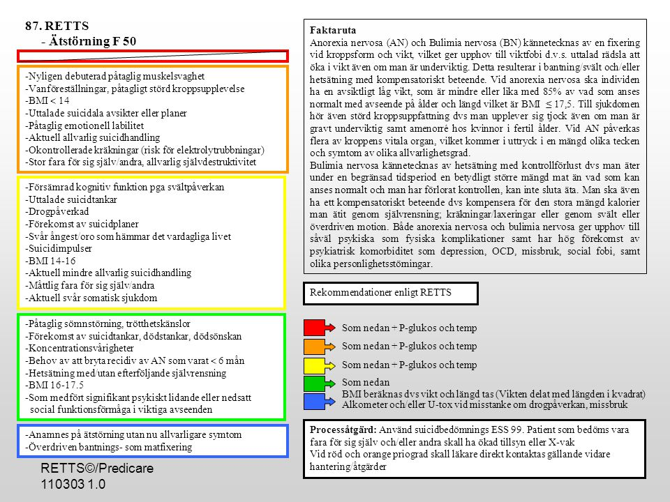 87. RETTS - Ätstörning F 50 RETTS©/Predicare 110303 1.0 Faktaruta