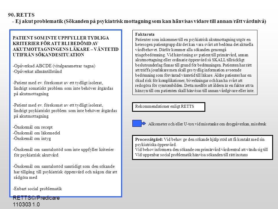 90. RETTS - Ej akut problematik (Sökanden på psykiatrisk mottagning som kan hänvisas vidare till annan/rätt vårdnivå)