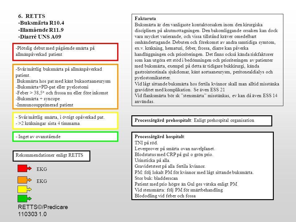 6. RETTS Buksmärta R10.4 Illamående R11.9 Diarré UNS A09