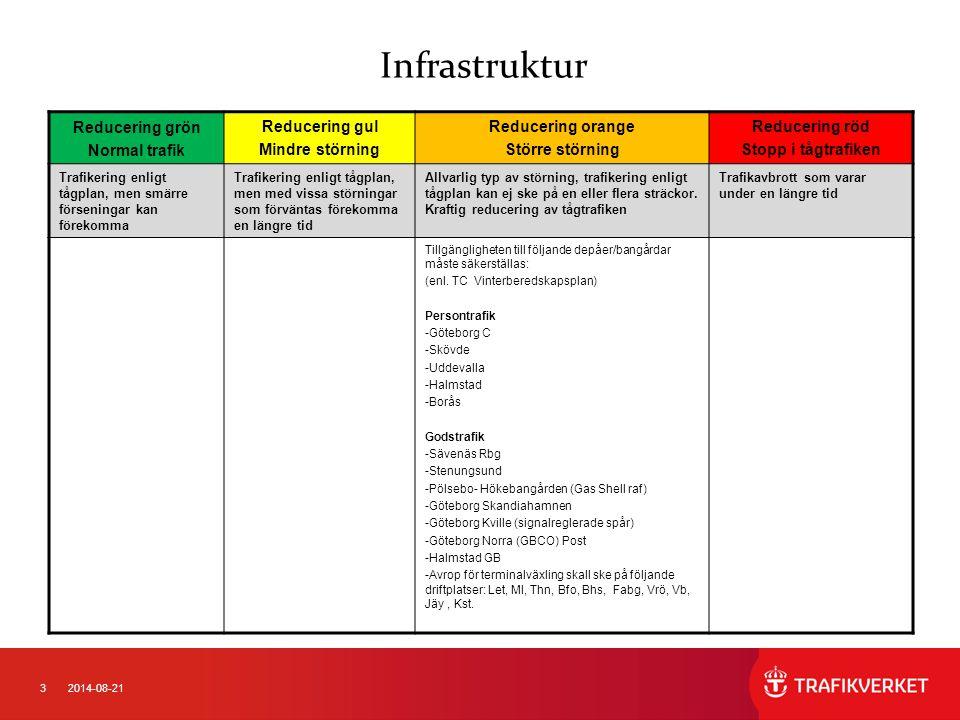Infrastruktur Reducering grön Normal trafik Reducering gul