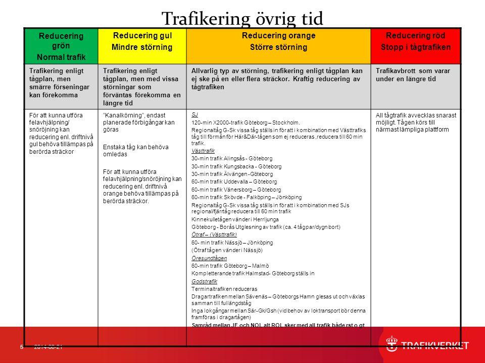 Trafikering övrig tid Reducering grön Normal trafik Reducering gul