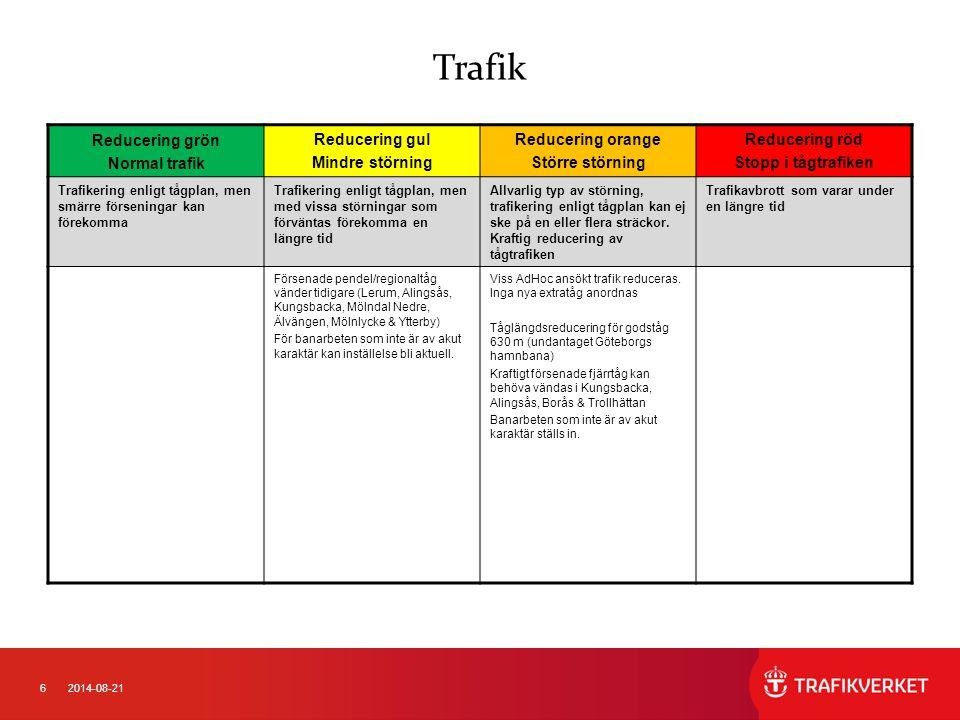 Trafik Reducering grön Normal trafik Reducering gul Mindre störning