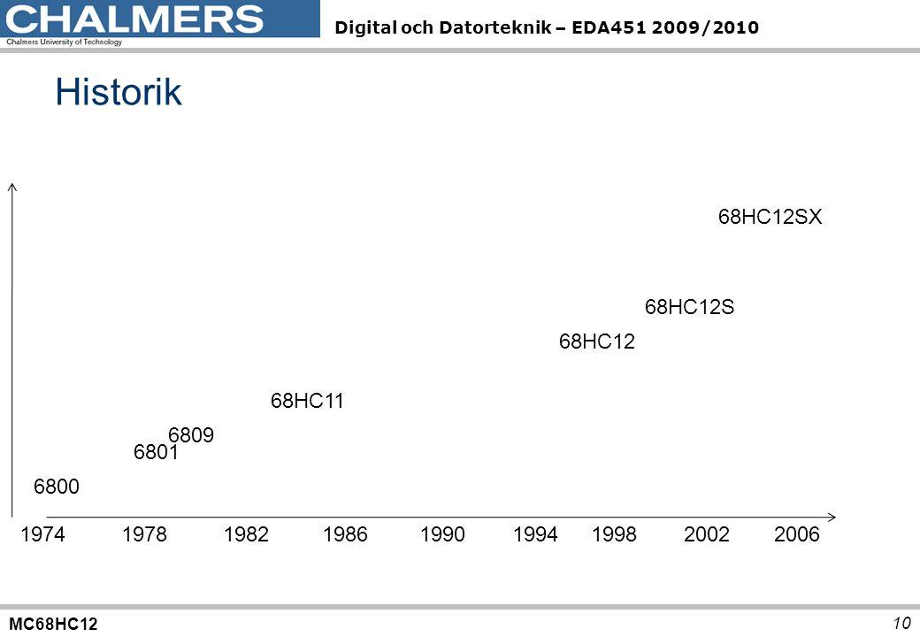 Historik 68HC12SX 68HC12S 68HC12 68HC11 6809 6801 6800 1974 1978 1982 1986 1990 1994 1998 2002 2006