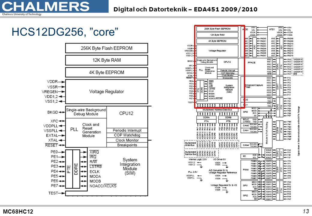 HCS12DG256, core