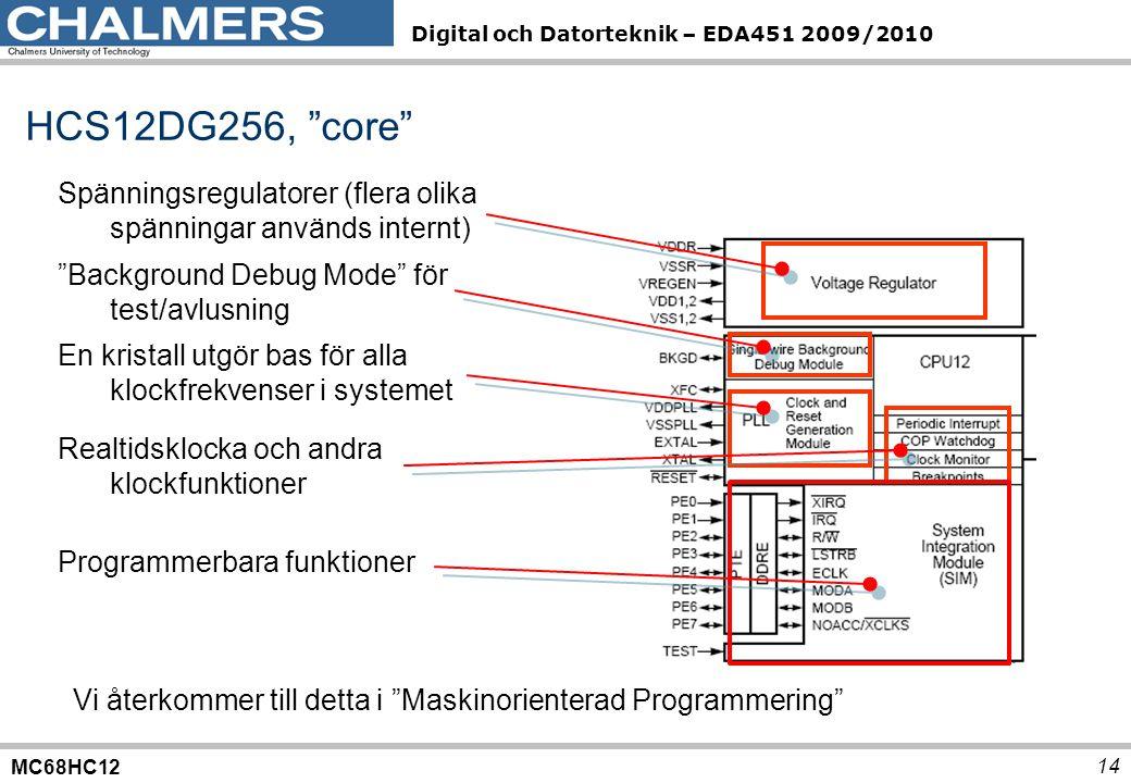 HCS12DG256, core Spänningsregulatorer (flera olika spänningar används internt) Background Debug Mode för test/avlusning.
