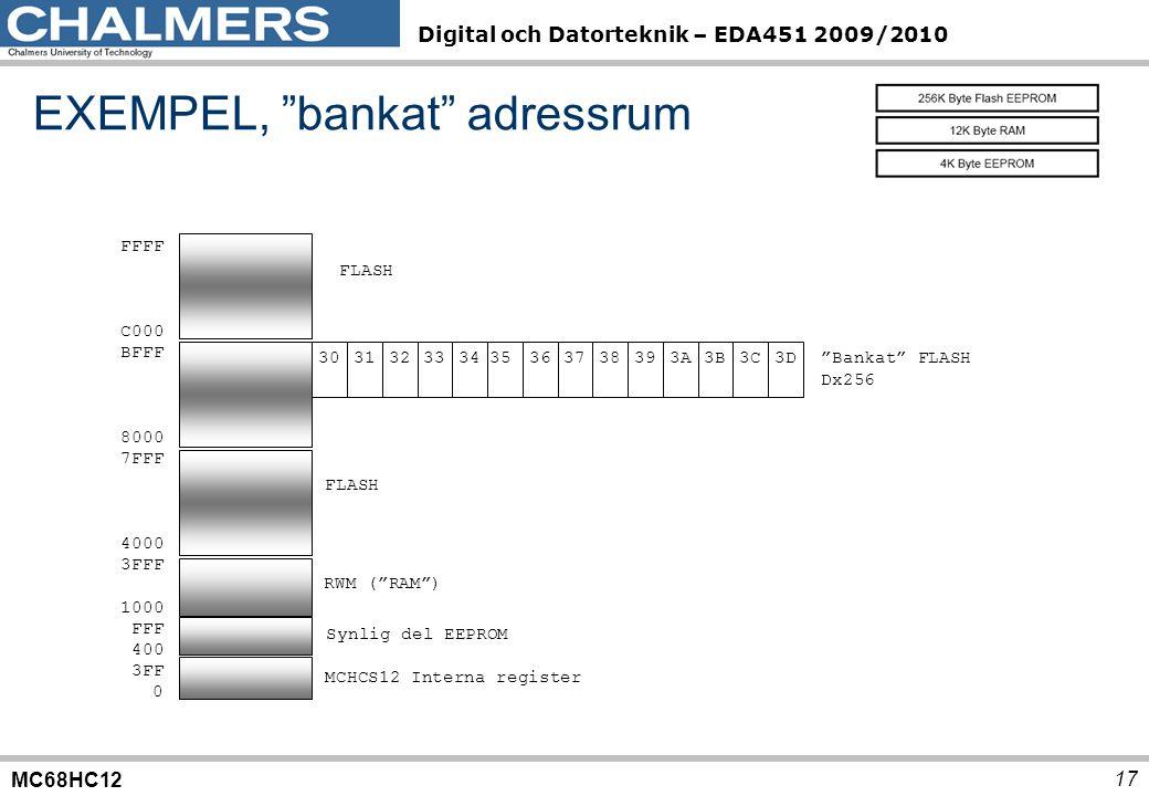 EXEMPEL, bankat adressrum