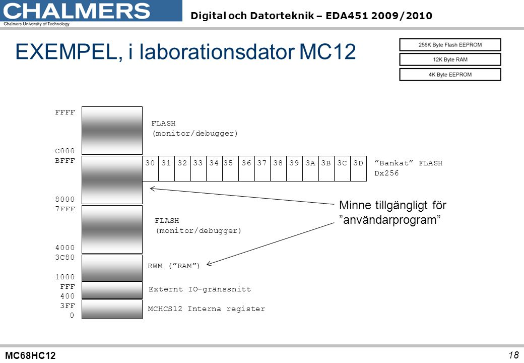 EXEMPEL, i laborationsdator MC12