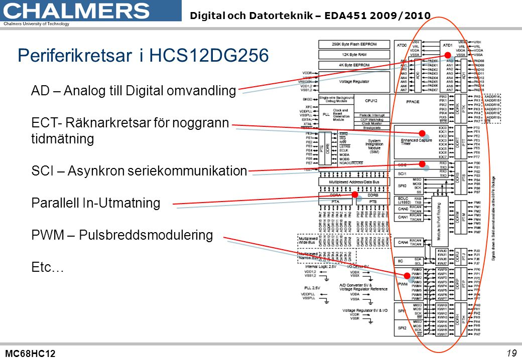 Periferikretsar i HCS12DG256